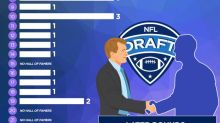 NFL draft: Where are Hall of Famers selected?