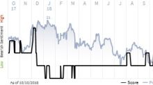 See what the IHS Markit Score report has to say about First Horizon National Corp.