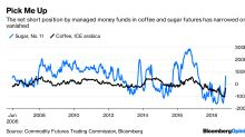 Coffee's Brazil-ElectionBuzz Might Not Last