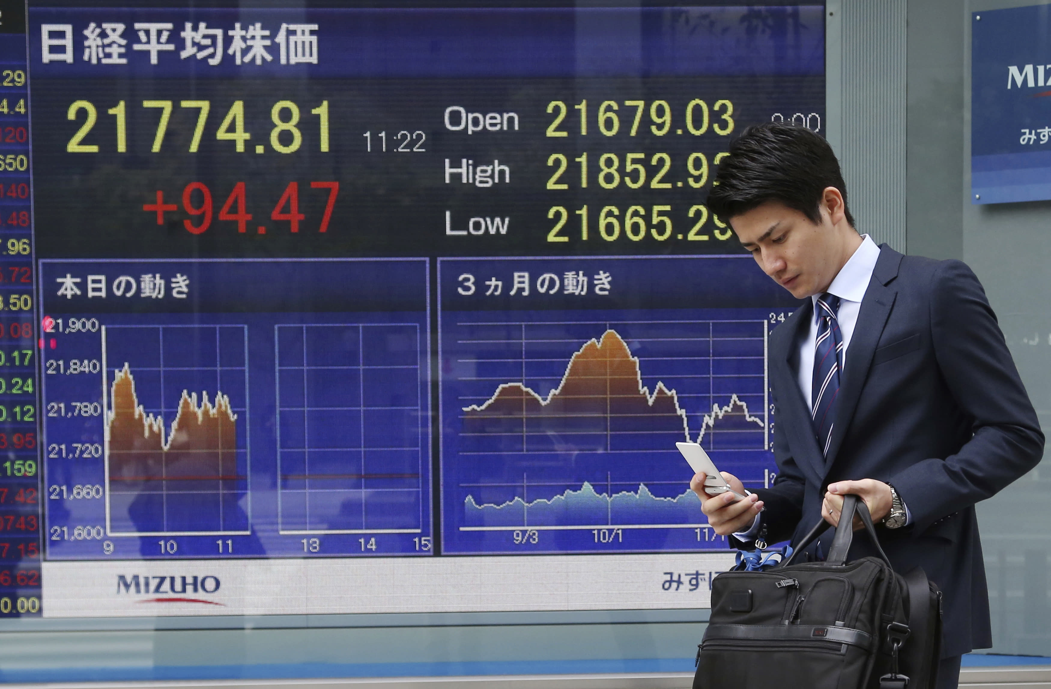 A man walks by an electronic stock board of a securities firm in Tokyo, Monday, Nov. 19, 2018. Asian shares were mostly higher Monday after a buying spree on Wall Street kept up investor optimism into a new week, despite continuing worries about trade tensions. (AP Photo/Koji Sasahara)