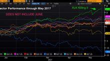 Gordon Gekko was right: Stocks are now a zero-sum game