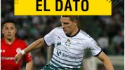 ¿Cuánto paga Toluca vs Santos en la apuesta Bet365?