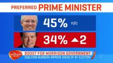 Boost for Morrison Government