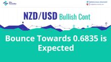 NZD/USD Bounce Towards 0.6835 is Expected