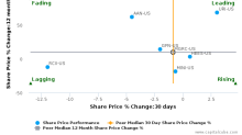 McGrath RentCorp breached its 50 day moving average in a Bearish Manner : MGRC-US : July 11, 2017