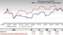 Kimberly-Clark (KMB) Q2 Earnings: What Awaits the Stock?