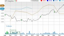 Annaly Capital's (NLY) Q2 Earnings in Line, NII Goes Up