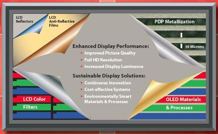 DuPont unveils host of flat-panel HDTV technologies