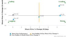 Logwin AG breached its 50 day moving average in a Bearish Manner : TGH-DE : February 24, 2017