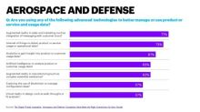 Overwhelmed by Data, Aerospace and Defense Executives Embrace Digital Threads and Digital Twins, Accenture Research Finds