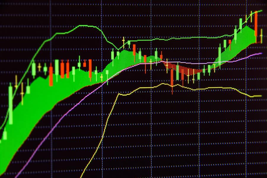 Stock options citigroup