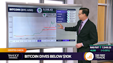 MARKETS: Bitcoin dives to $9,000 and Libra has nothing to do with it