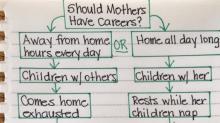 Una bloguera cristiana se ha vuelto viral por avergonzar a las madres trabajadoras en Facebook
