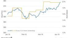 Short Interest in Marathon Petroleum ahead of 1Q18 Earnings