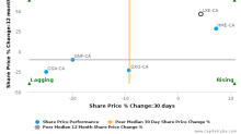 Leucrotta Exploration, Inc. breached its 50 day moving average in a Bearish Manner : LXE-CA : April 25, 2017