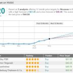 Novavax (NVAX) Stock Is a Winner, but How Much Higher Can It Go?