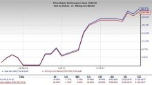 Why Vale S.A. (VALE) is a Must-Add Stock to Your Portfolio
