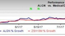 Here's Why Investors Should Buy Align Technology (ALGN) Now