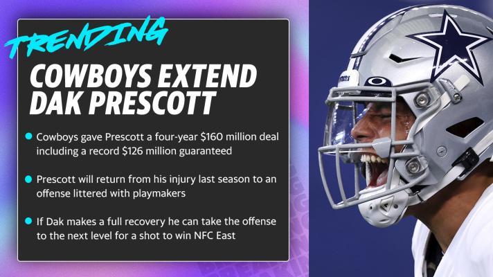 Cowboys extend Dak Prescott