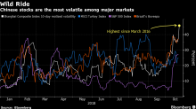 Asian Stock Declines Deepen as Treasuries Advance: Markets Wrap