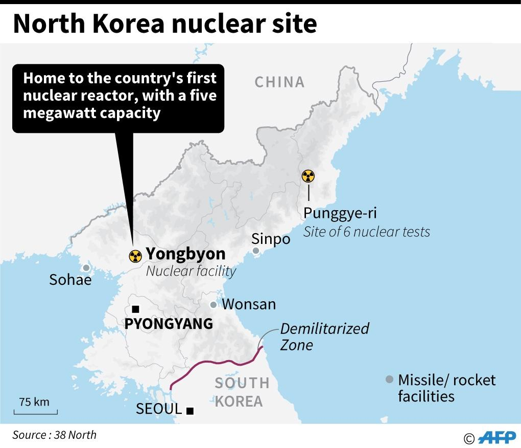 Yongbyon: North Korean nuclear complex and one of the sticking