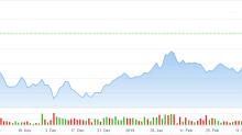Can Marijuana Stock Charlotte's Web (CWBHF) Go Even Higher?