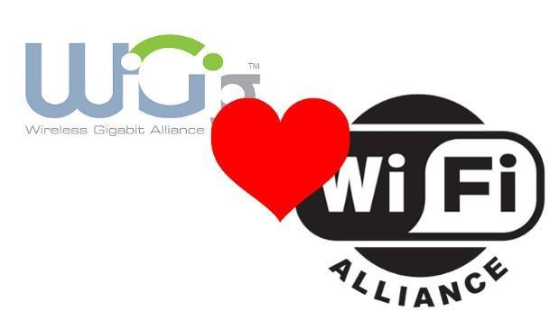 WiFi Alliance absorbs WiGig, reinforces commitment to 60GHz wireless