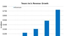 Analyzing Tesaro's Financial Performance