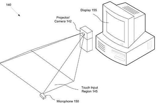 Sony patent claims touch force detection via microphone