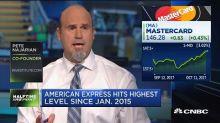 Investing in Visa versus Mastercard
