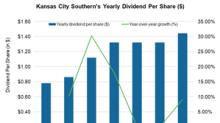 Kansas City Southern Declared a Q3 2018 Cash Dividend of $0.36