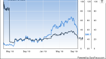 Zscaler: Time to Be a Contrarian?