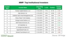 What Institutional Investors Think about Magellan Midstream