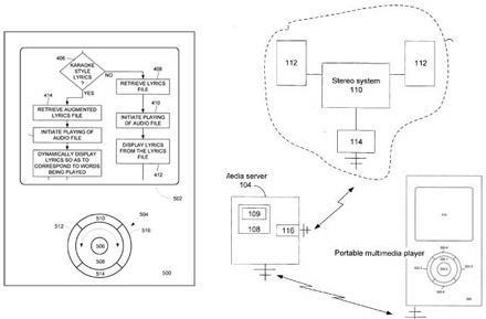 Apple patent attack 2: iPod karaoke, iPod remote