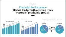 E-Commerce Strength Will Power Williams-Sonoma Higher