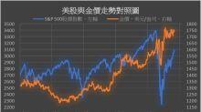 金價短期受到股市強勁的壓抑 但明年或將有較大漲勢