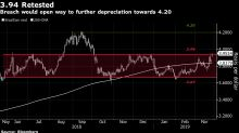 Inversionistas extranjeros de Brasil confirman sus sospechas