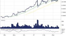 Fca colloca 16 mln di azioni Cnh Industrial