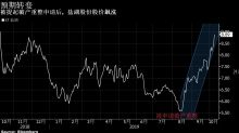 中國最大鉀肥企業進入破產重整 股價大漲50% 債權人卻憂心忡忡