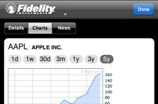 Fidelity Market Monitor for the iPhone