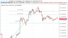 Bitcoin Cash – ABC, Litecoin and Ripple Daily Analysis – 23/09/19