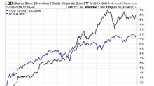 ETF Of The Week: Investing In Corporate Bonds