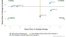 HomeStreet, Inc. breached its 50 day moving average in a Bearish Manner : HMST-US : September 14, 2017