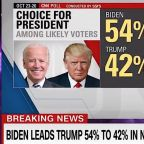 Biden enters final week of the 2020 election with a 12-point lead over Trump, CNN poll finds