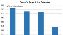 How Tesaro Stock Performed in December