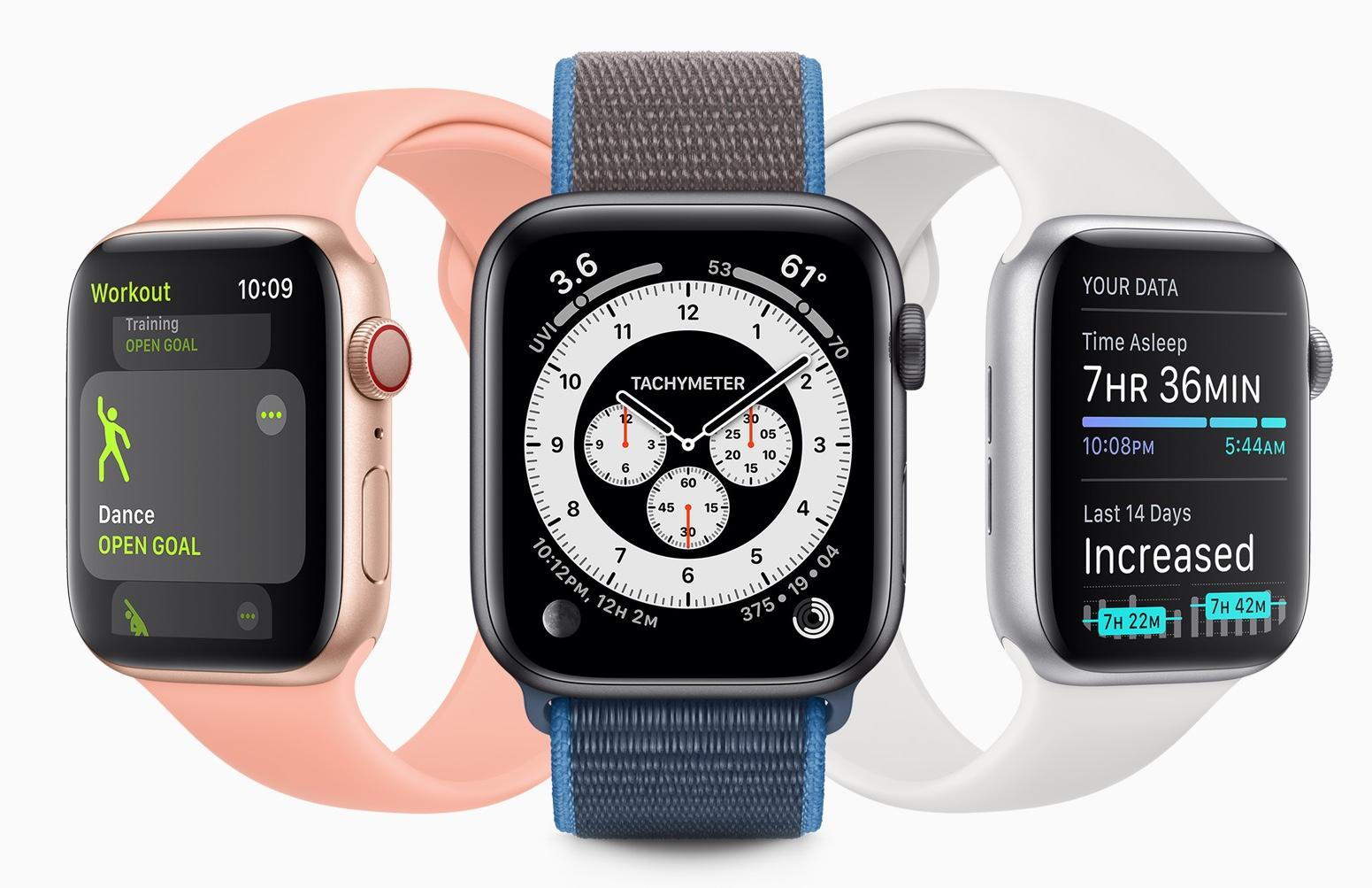The Apple Watch is now easily the best smartwatch in the world