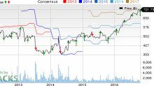 Intuitive Surgical (ISRG) Up on Q3 Earnings & Revenue Beat