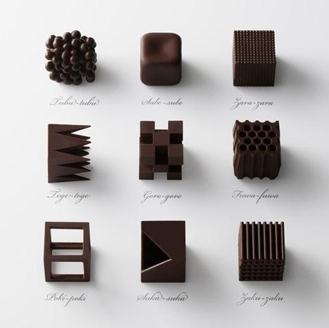 The Sweet (and Chocolatey) Taste of Geometric Perfection