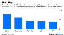 Hong Kong's Ripe for the Virtual Banking Wave