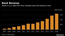 Fund Blowups Rekindle Doubts About ETF Liquidity in Crisis Times